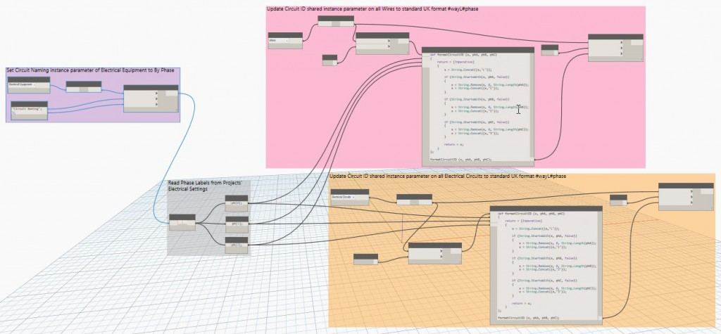 Electrical Wiring and Panel Schedules in Revit - Benchmarq